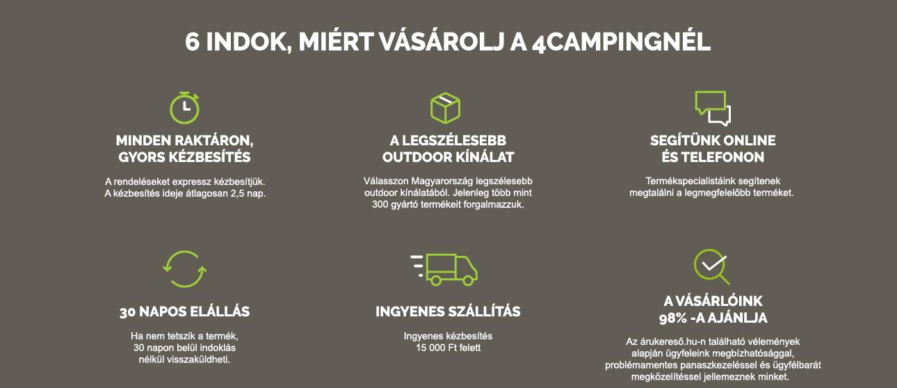 6 důvodů proč nakupovat na 4camping